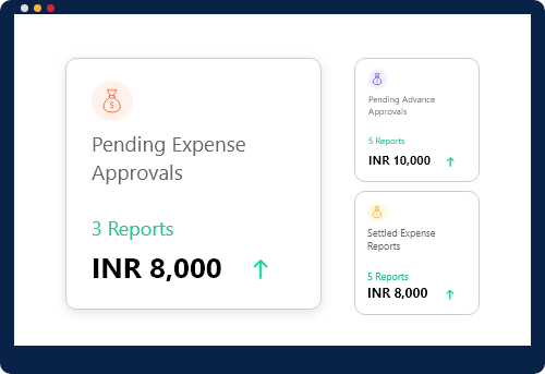 Analyze your spending with easy-to-read reports