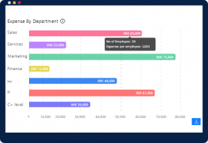 Real-time expense tracking from anywhere in the world